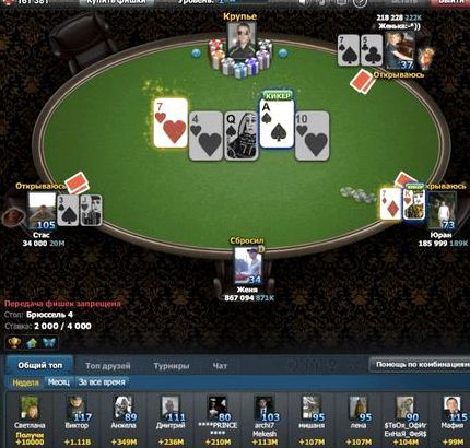 Покер онлайн без установки играть казино во сне
